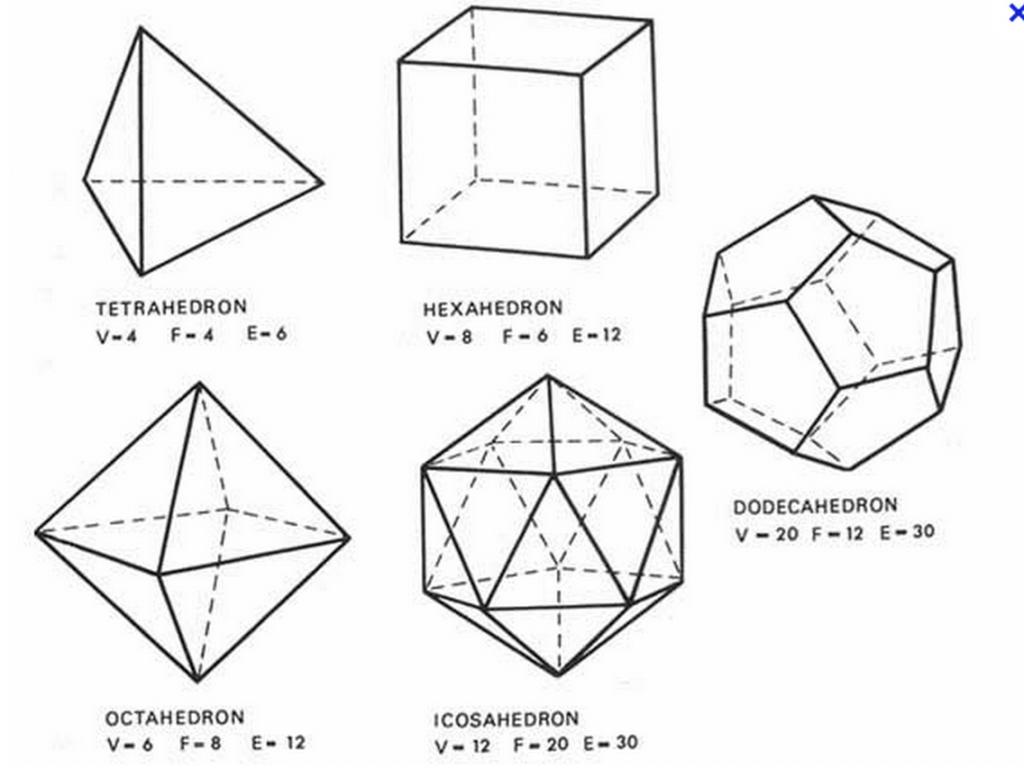 Polyèdres-réguliers