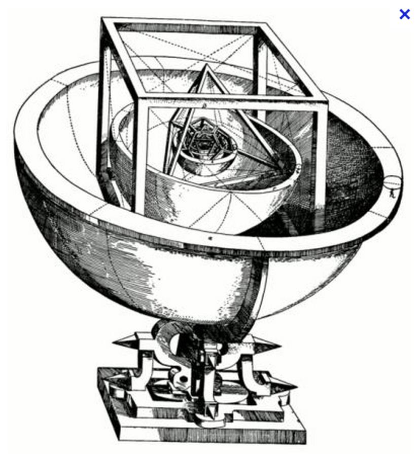 Système-Kepler